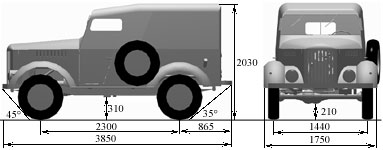 Dimensions - compare to other short-base off-road vehicles